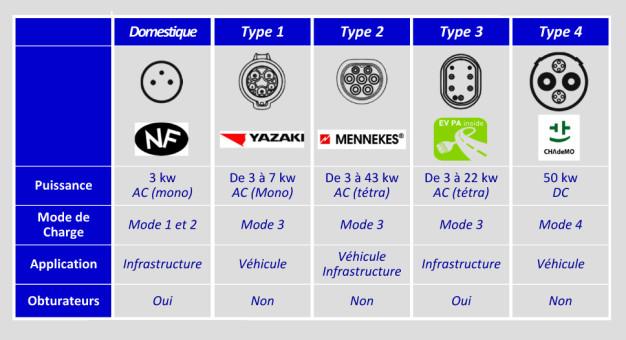 Historique de Zoé et de ses versions de moteurs et de batteries - Page 7 Cache_2412245681